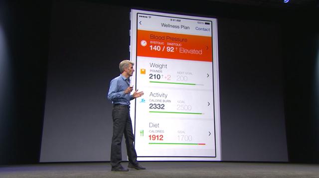 蘋果推出的 HealthKit 是什麼玩意?