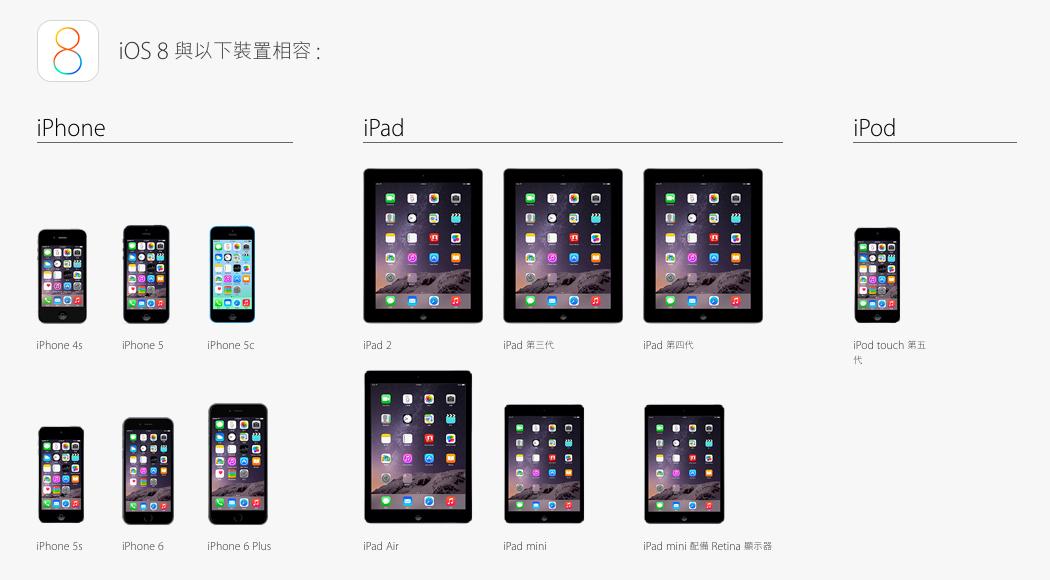 iOS 8 正式版終於發佈了